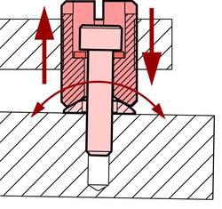 Nivillierelemente Funktion | IEF-Werner