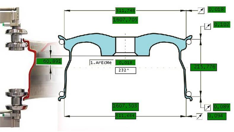 Labor-Radmessmaschine R2010 | IEF-Werner