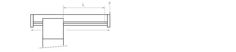 Modul 160/20 ZR10 Belastung | IEF-Werner