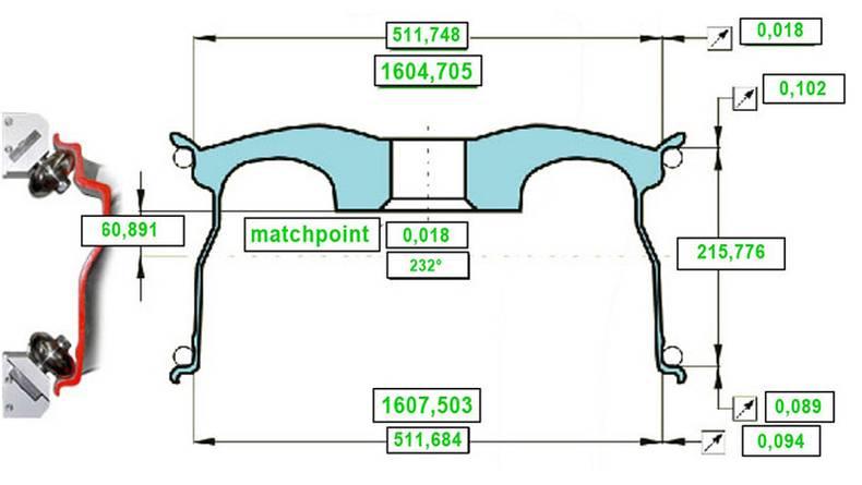 PKW-Radmessmaschine R2010 | IEF-Werner