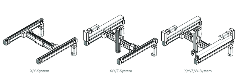 Positioniersystem H-Portal | IEF-Werner