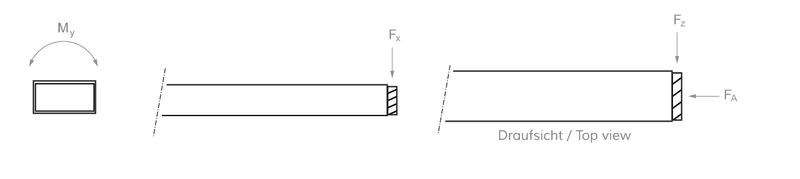 profiLINE 50 AL Belastungsinformation | IEF-Werner